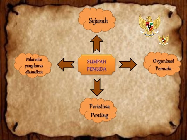 Sejarah• Muncul dari gagasan perkumpulan  atau organisasi-organisasi pemuda  dari seluruh indonesia yang  mempunyai tujuan...