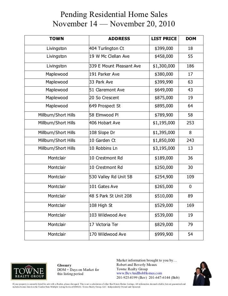 Pending Residential Home Sales                                              November 14 — November 20, 2010               ...