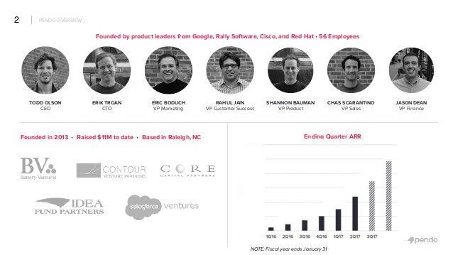 Pendo Series B Investor Deck External Slide 2