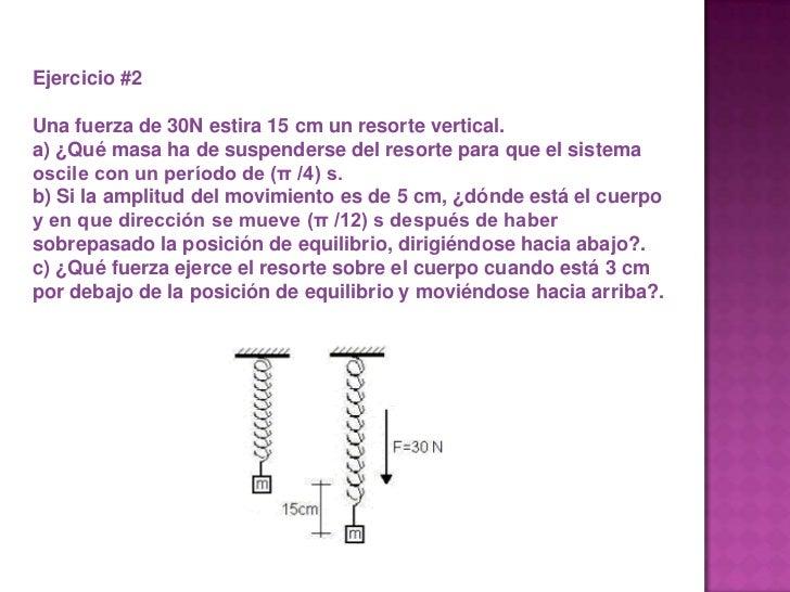 Sistema masaresorte ejercicios resueltos pdf