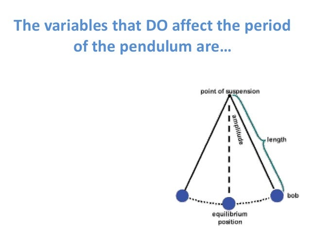 how to choose a pendulum