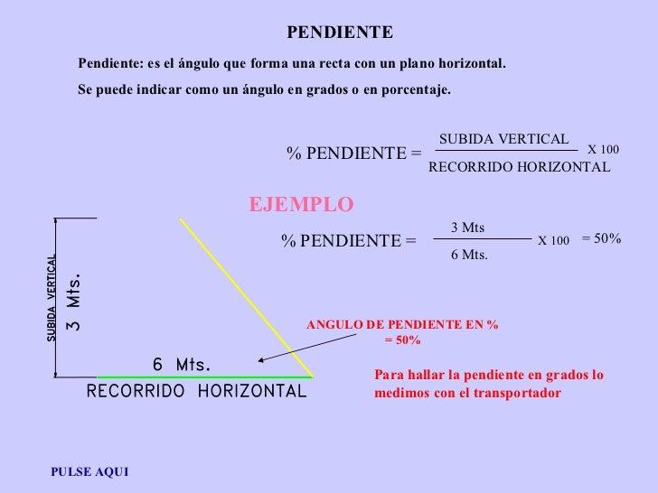 PULSE AQUI PENDIENTE Pendiente: es el ángulo que forma una recta con un plano horizontal. Se puede indicar como un ángulo ...