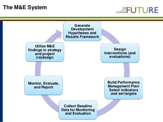 Designing Baseline Surveys For Impact Analysis And Evaluation Of Prog