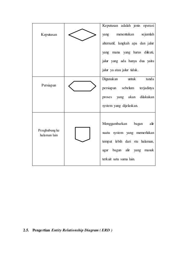 Penelitian kompensasi flowchart 22 ccuart Image collections