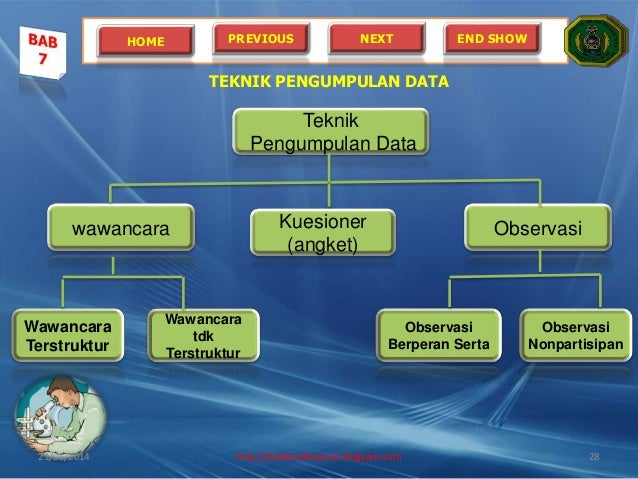 Penelitian Kuantitatif (ppt)