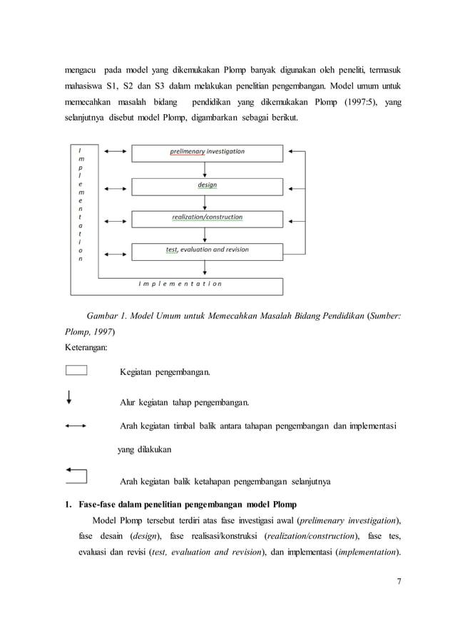 7 mengacu pada model yang dikemukakan Plomp banyak digunakan oleh peneliti, termasuk mahasiswa S1, S2 dan S3 dalam melakuk...