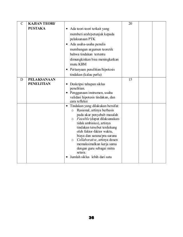 Contoh Judul Skripsi Keperawatan S1 tentang Hipertensi