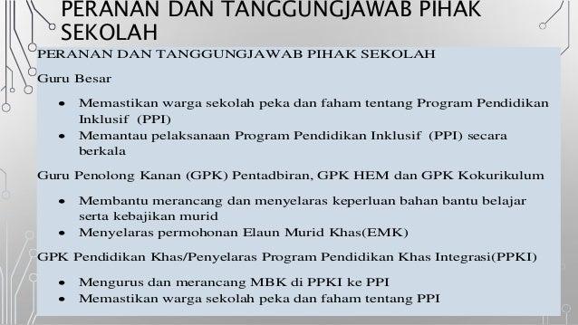 Penerapan Pend Islam Dalam Program Inklusif 1 1