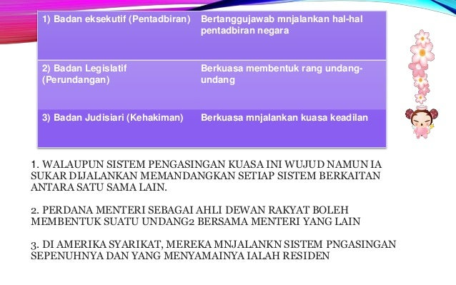 MAJLIS RAJA-RAJA • Badan rasmi yang paling tinggi kedudukannya • Dianggotai 9 org sultan & 4 org gabenor @ Yang Dipertuan ...