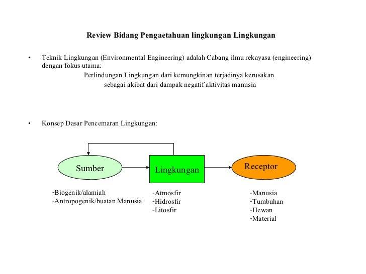 Review Bidang  Pengaetahuan lingkungan  Lingkungan  <ul><li>Teknik Lingkungan (Environmental Engineering) adalah Cabang il...