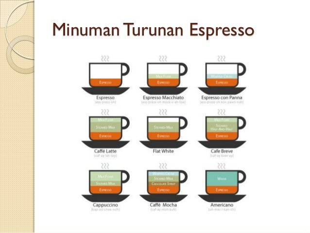 Minuman Turunan Espresso