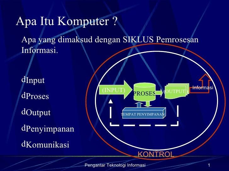 Apa Itu Komputer ? Apa yang dimaksud dengan SIKLUS Pemrosesan Informasi.   dInput                                         ...