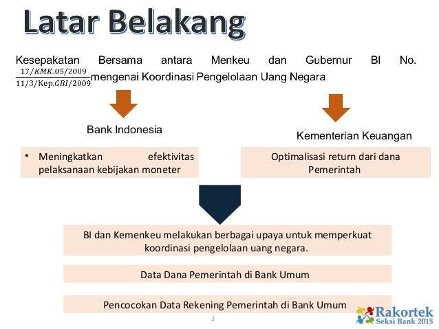 Strategi pengelolaan uang forex