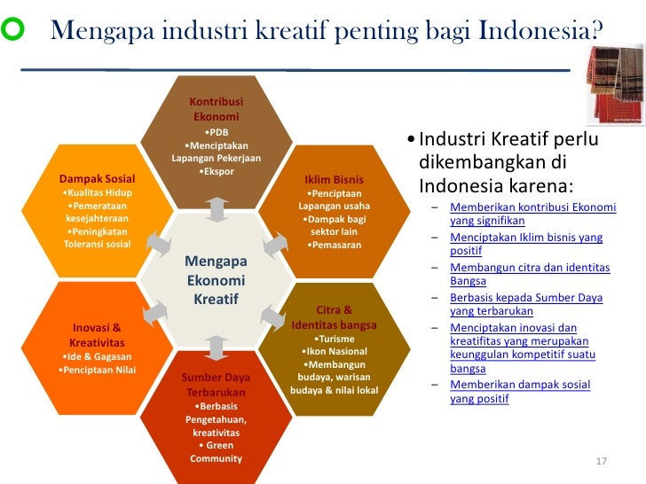 Image Result For Industri Otomotif Indonesia A