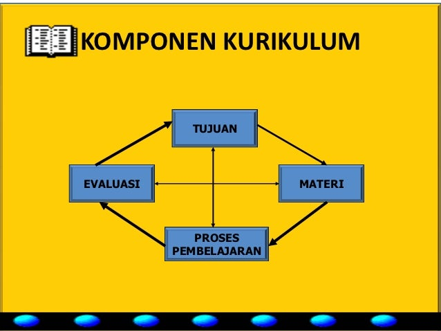 PRINSIP-PRINSIP PENGEMBANGANKURIKULUM (Prinsip Khusus)       (Syaodih 2005 : 153)PERUMUSAN TUJUANPEMILIHAN MATERI/ISIPE...