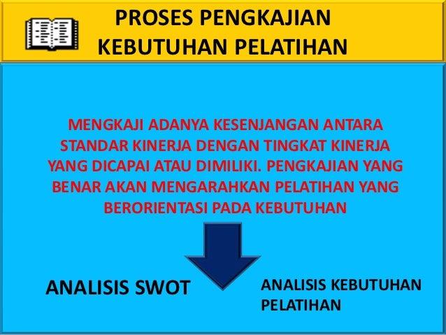 PROSES EVALUASI             PROGRAM PELATIHANMERUPAKAN KEGIATAN PENILAIAN TERHADAP PELAKSANAAN PROGRAMPELATIHAN YANG MELIP...