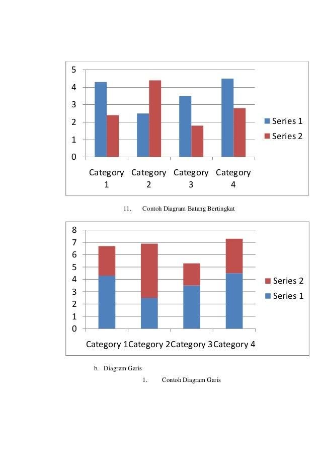 Pengenalan analisis data dan statistika contoh diagram batang majemuk012345series 1series 10 2 4 6category 1category 2category 3category 4series 1series 1 14 11 ccuart Choice Image