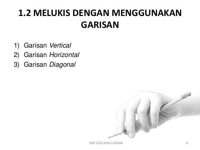 1.2 MELUKIS DENGAN MENGGUNAKAN  1) Garisan Vertical  2) Garisan Horizontal  3) Garisan Diagonal  GARISAN  SMP 1033 ASAS LU...