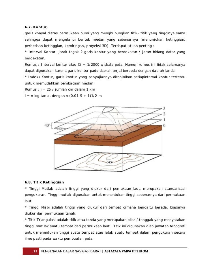 Pengenalan dasar navigasi darat ittelkom 13 ccuart Gallery