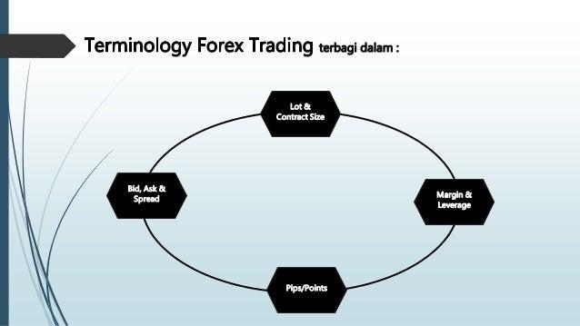 Pengenalan forex