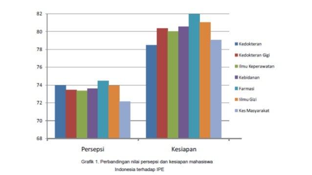 01 PENDIDIKAN INTERPROFESIONAL VS MULTIPROFESIONAL Interprofesional Multiprofesional Sebuah konsep dimana mahasiswa dari b...