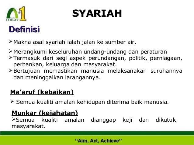 Pengenalan Muamalat Islam