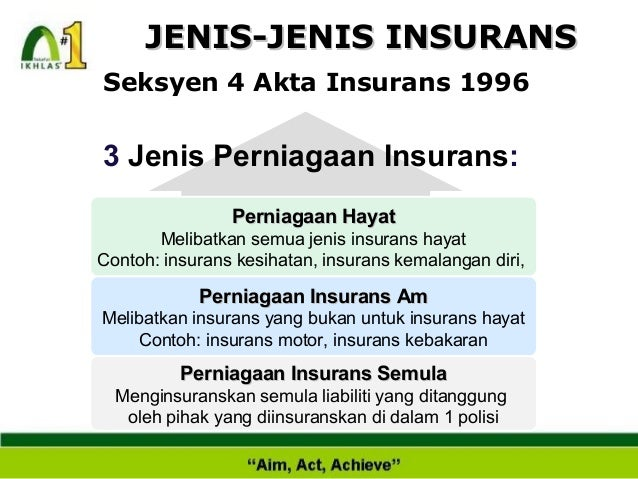 Image Result For Jenis Jenis Perjudian
