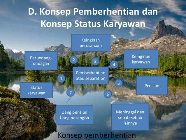 D. Konsep Pemberhentian dan Konsep Status Karyawan Konsep pemberhentian Keinginan perusahaan Pemberhentian atau separation...