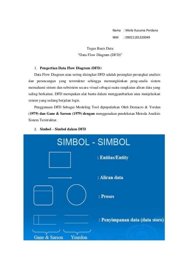 Pengertian data flow diagram tugas basis data data flow diagram dfd 1 pengertian data flow ccuart Choice Image