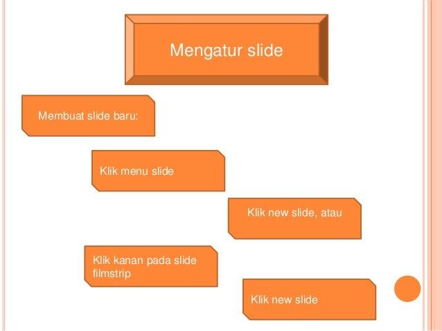 Mengatur slide Klik menu slide Klik new slide, atau Klik kanan pada slide filmstrip Klik new slide Membuat slide baru: