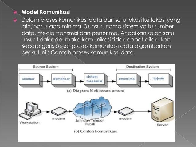 Pengertian komunikasi data proses komunikasi data 5 ccuart Choice Image