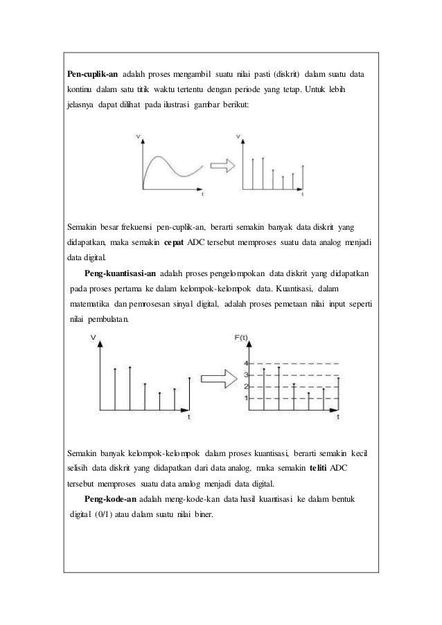 contoh sinyal biner
