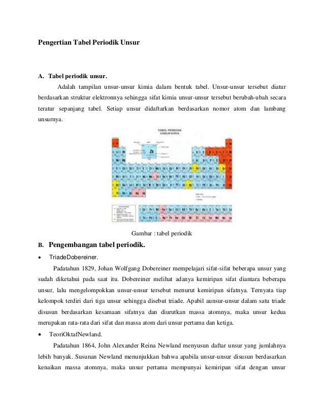 Pengertian tabel periodik unsur pengertian tabel periodik unsur a tabel periodik unsur adalah tampilan unsur unsur kimia urtaz Gallery