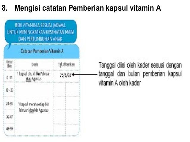 Apa Pengertian Kurang Gizi Atau Malnutrisi Energi Protein (MEP) Pada Balita Itu?