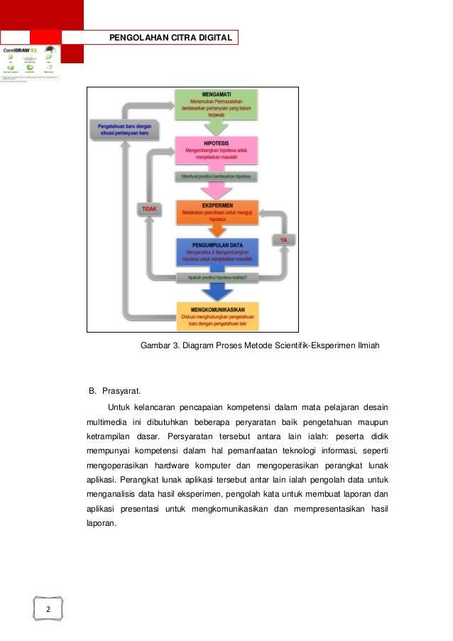 Pengolahan Citradigital Xi Semester1 Ed 02 01 14