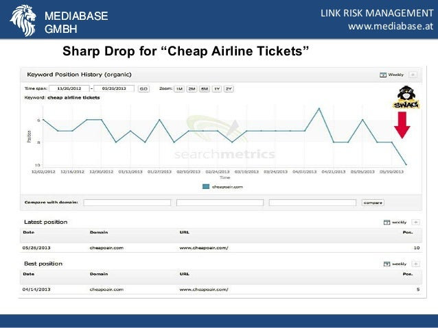 How to get the cheapest plane tickets possible in 9 easy steps, from search engines and major airlines to opaque fares, consolidator fares, vacation packages, last-minute deals, and travel bargain newsletters.