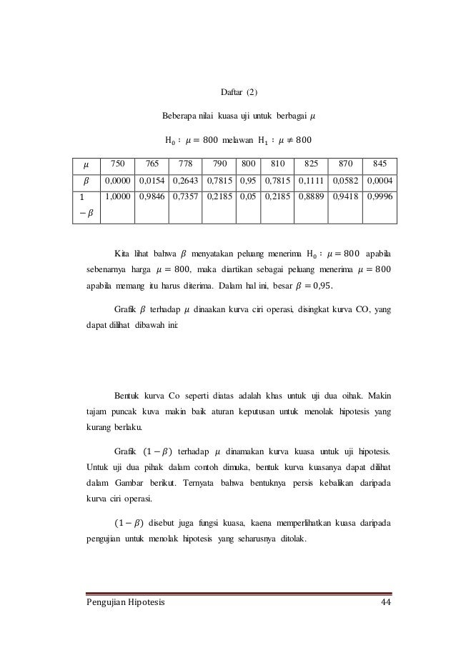 Contoh Pengujian Hipotesis Pada Skripsi