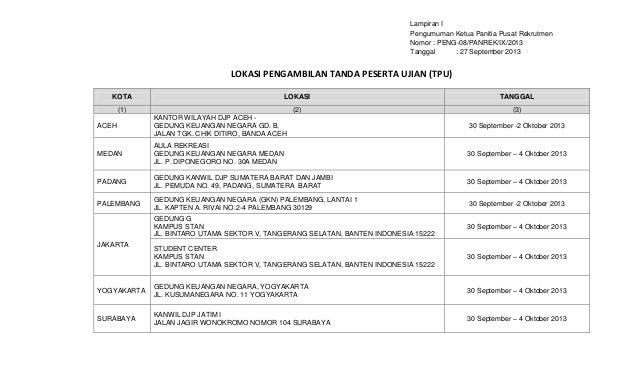 Lampiran I Pengumuman Ketua Panitia Pusat Rekrutmen Nomor : PENG-08/PANREK/IX/2013 Tanggal : 27 September 2013 LOKASI PENG...