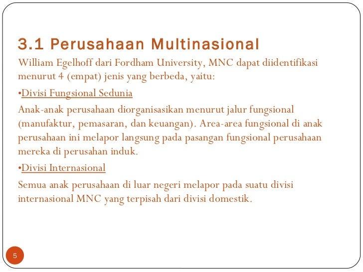 Tugas Kelompok - PowerPoint PPT Presentation