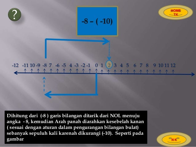 Pengurangan bilangan bulat kelas iv sd semester 2 home tk 12 8 12 11 10 9 8 7 6 5 4 3 2 1 0 1 2 3 4 5 6 7 8 9 10 11 12dihitung dari 12 garis bilangan ditarik dari nol menujuangka 12 ccuart Gallery