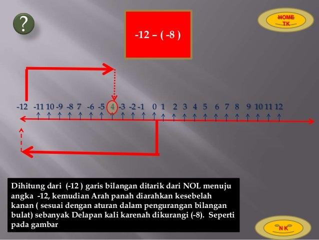 Pengurangan bilangan bulat kelas iv sd semester 2 home tk 12 13 12 11 10 9 8 7 6 5 4 3 2 1 0 1 2 3 4 5 6 7 8 9 10 11 12dihitung dari 12 garis bilangan ccuart Choice Image