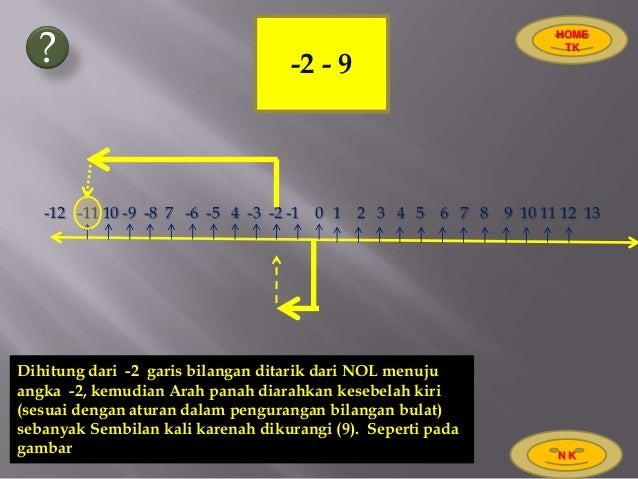 Pengurangan bilangan bulat kelas iv sd semester 2 8 7 6 5 4 3 2 1 0 1 2 3 4 5 6 7 8 9 10 11 12 13dihitung dari 13 garis bilangan ditarik dari nol menujuangka 13 kemudian arah panah diarahkan ccuart Images