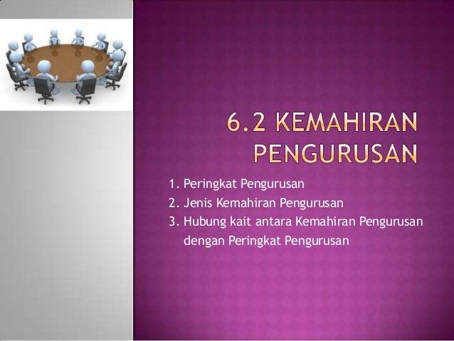 1. Peringkat Pengurusan2. Jenis Kemahiran Pengurusan3. Hubung kait antara Kemahiran Pengurusan   dengan Peringkat Pengurusan
