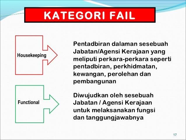 KATEGORI FAIL                 Pentadbiran dalaman sesebuah                 Jabatan/Agensi Kerajaan yangHousekeeping       ...