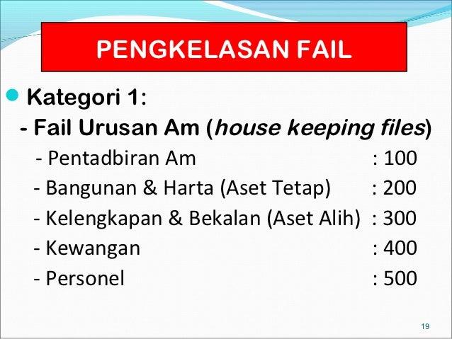 PENGKELASAN FAILKategori 1: - Fail Urusan Am (house keeping files)   - Pentadbiran Am                    : 100   - Bangun...