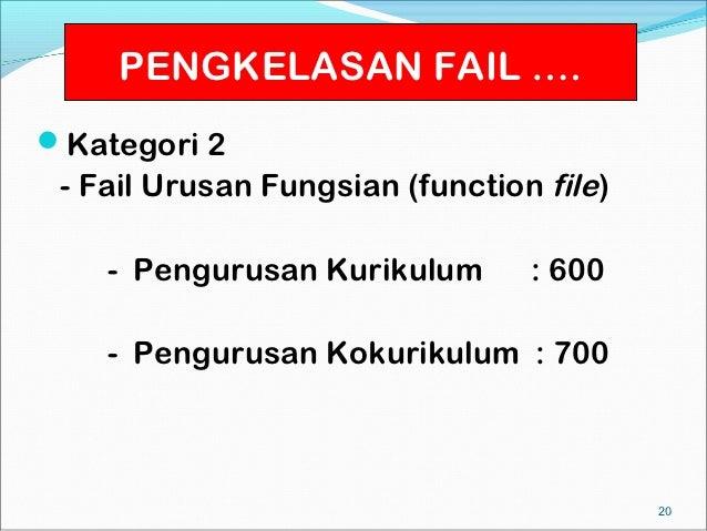 PENGKELASAN FAIL ….Kategori 2 - Fail Urusan Fungsian (function file)    - Pengurusan Kurikulum       : 600    - Pengurusa...