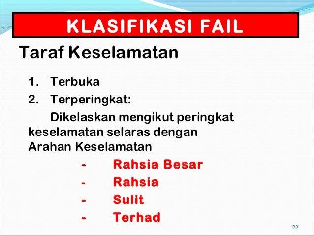 KLASIFIKASI FAILTaraf Keselamatan1. Terbuka2. Terperingkat:   Dikelaskan mengikut peringkatkeselamatan selaras denganAraha...