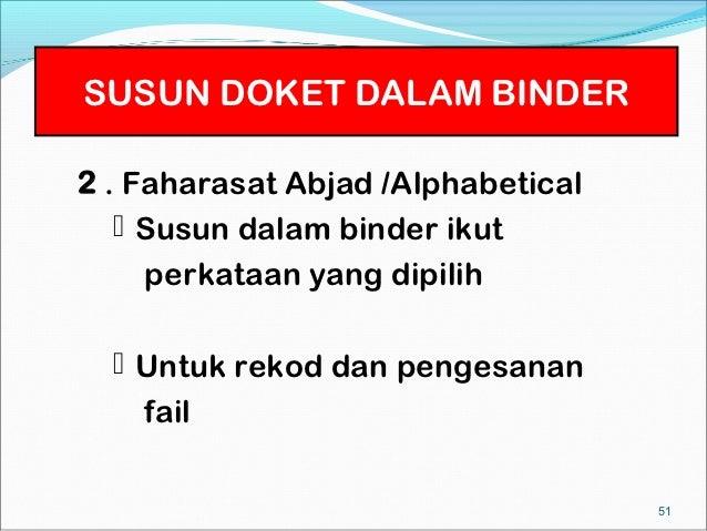 SUSUN DOKET DALAM BINDER … SUSUN DOKET DALAM BINDER2 . Faharasat Abjad /Alphabetical    Susun dalam binder ikut     perka...