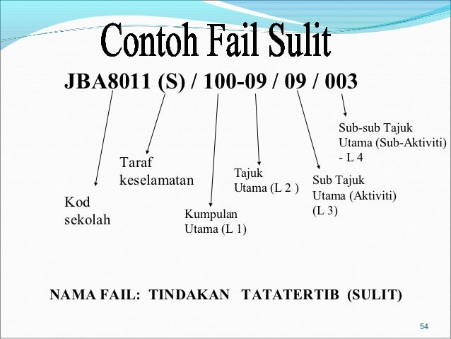 JBA8011 (S) / 100-09 / 09 / 003                                                Sub-sub Tajuk                              ...