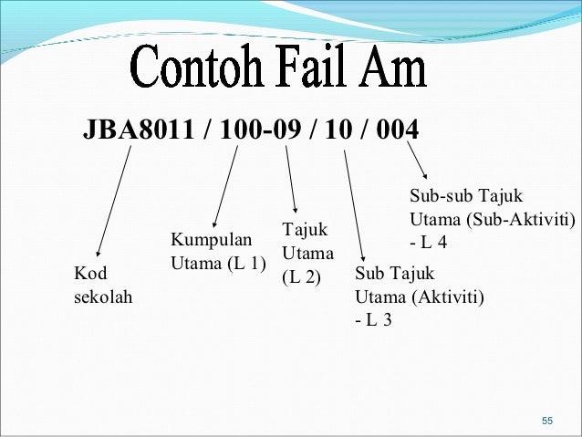 JBA8011 / 100-09 / 10 / 004                                    Sub-sub Tajuk                                    Utama (Sub...